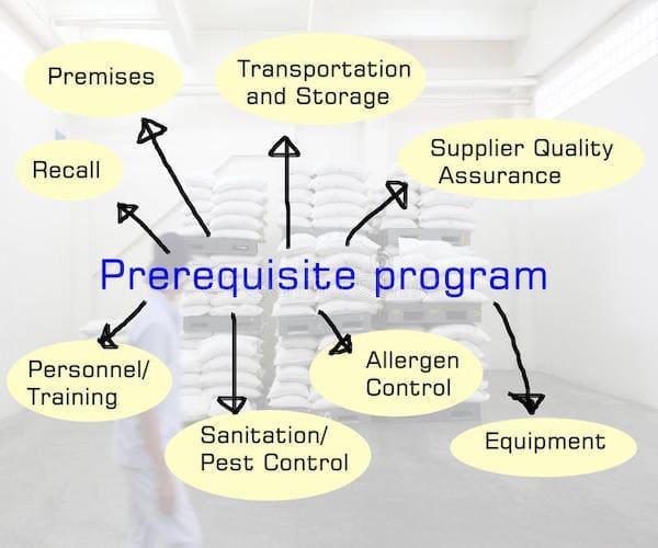 Các chương trình tiên quyết ISO 22000